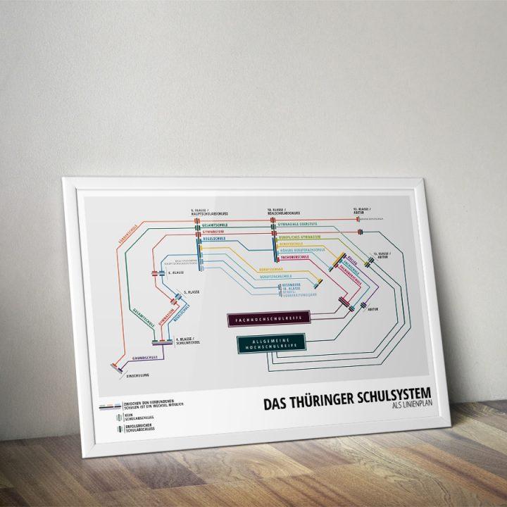 Poster des Linienplans in einem Bilderrahmen an die Wand gelehnt